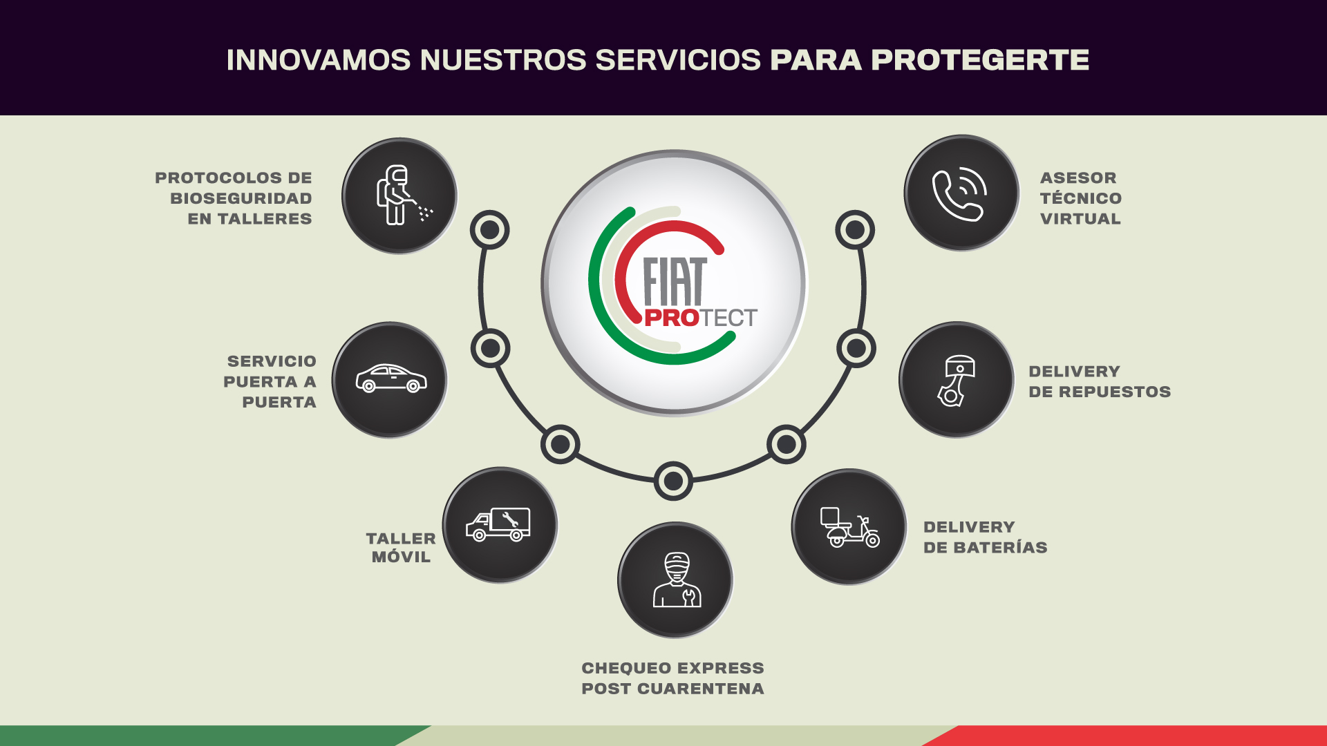 Banner-fiat-protect